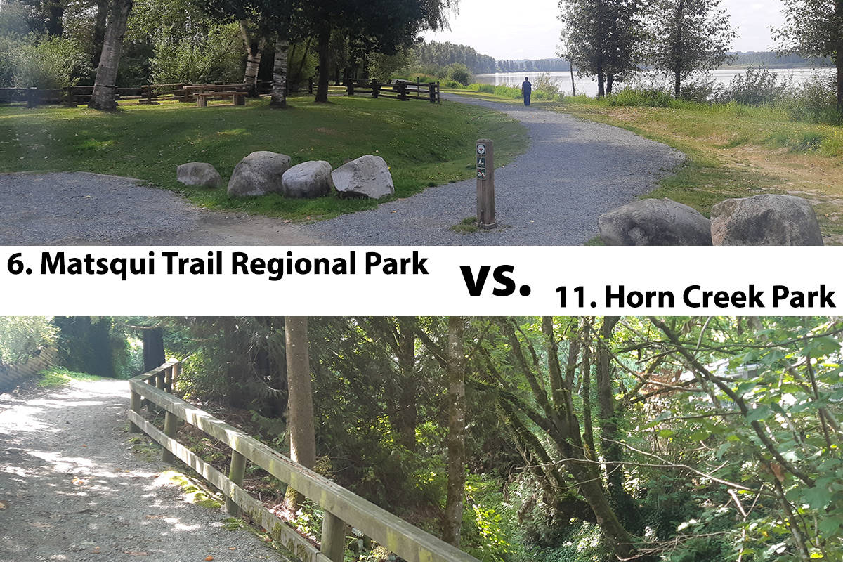 Matsqui Trail vs. Horn Creek: Vote in our best-park bracket